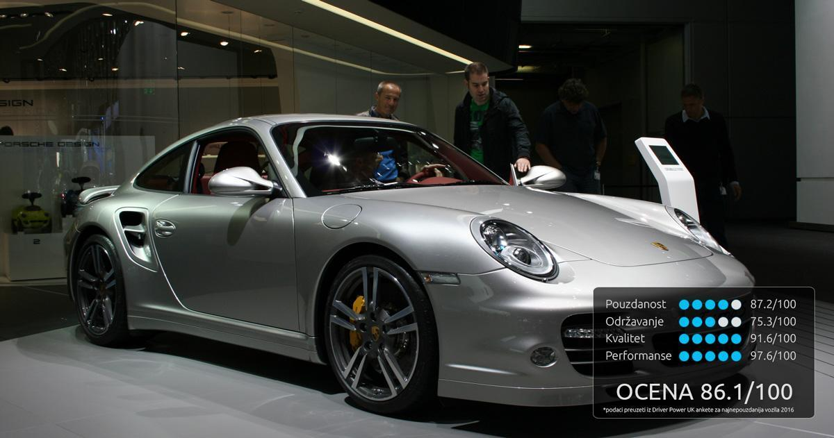 porsche 911 997 specifikacije